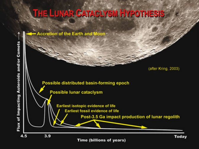 Is there science still to be done on the Moon?
